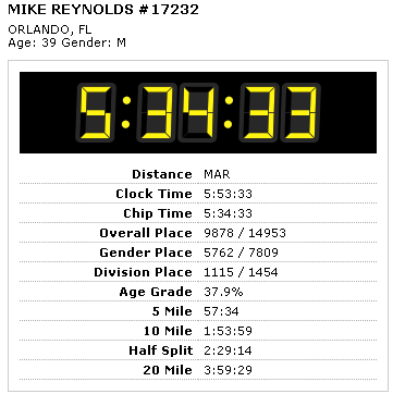 Mike Reynolds _ 2009 Walt Disney World Marathon