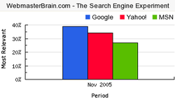 Searchengineexperiment_1