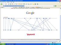 Visualgoogleyahoocomparison_1