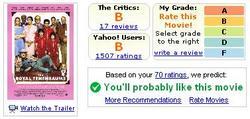 Yahoomovierecommendations